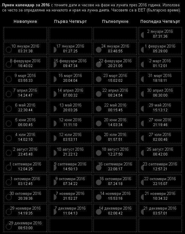 Лунен календар за 2016 година