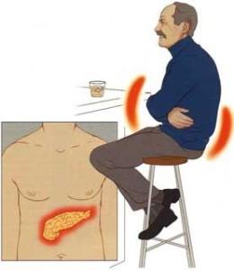 лечение на хроничен панкреатит